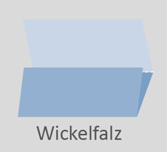 Skizze der Falzart Wickelfalz